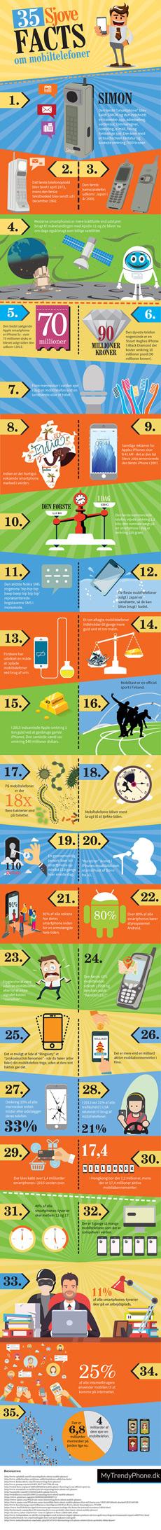 mytrendyphone_infografik