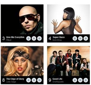 Hør de populære sange på nettet