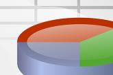 Er du en haj til Excel?