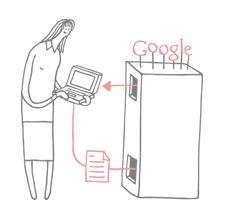 Google siger: Godt at vide