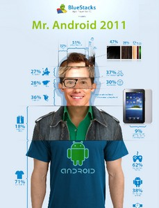 Her er Mr. Android